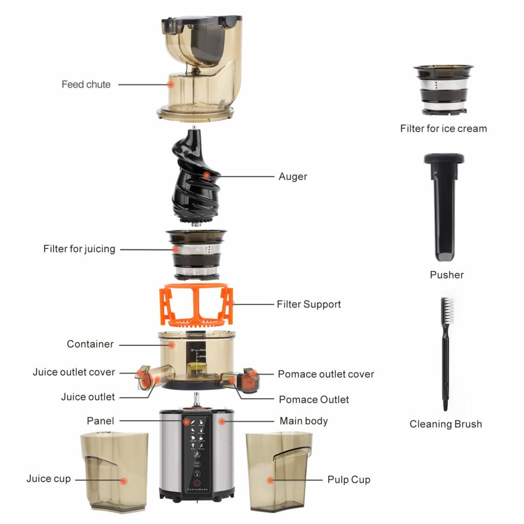 Parts Of Juicer to clean