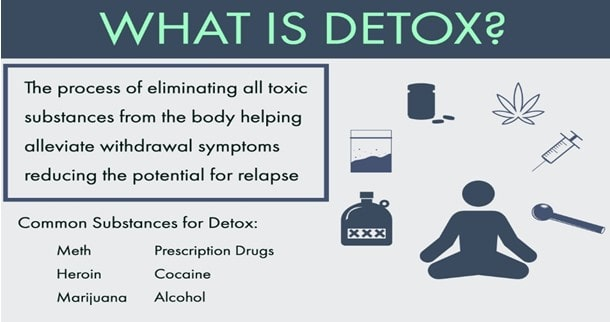 what is detox - best Detox vegetables to juice
